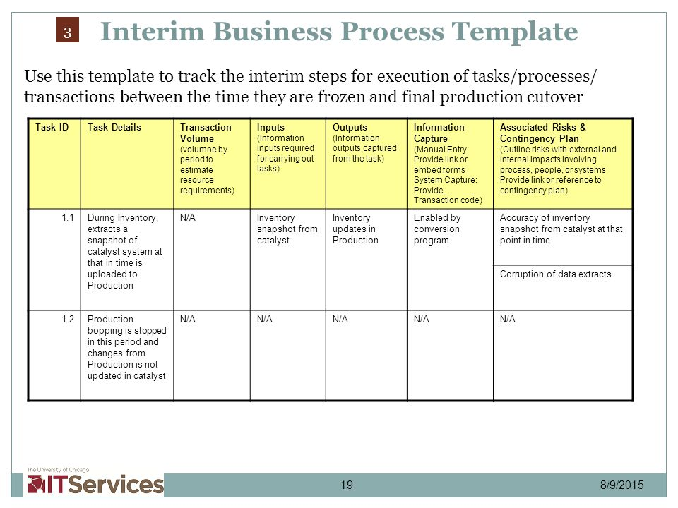 Business process requirements template costumepartyrun gathering and documenting your bi business requirements cheaphphosting Image collections