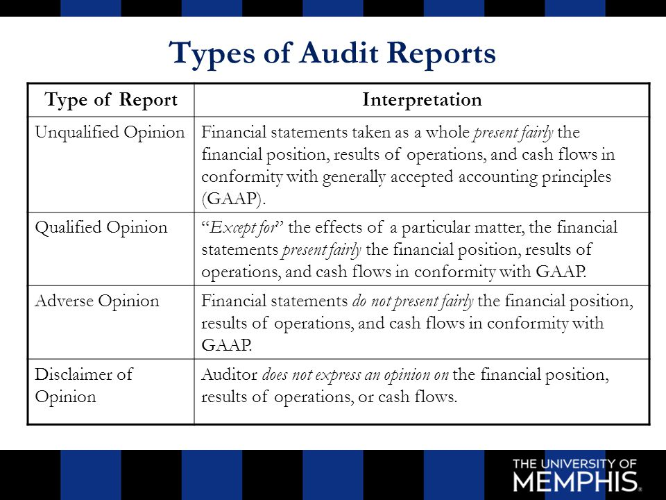 external audit report template – Format for Audit Report