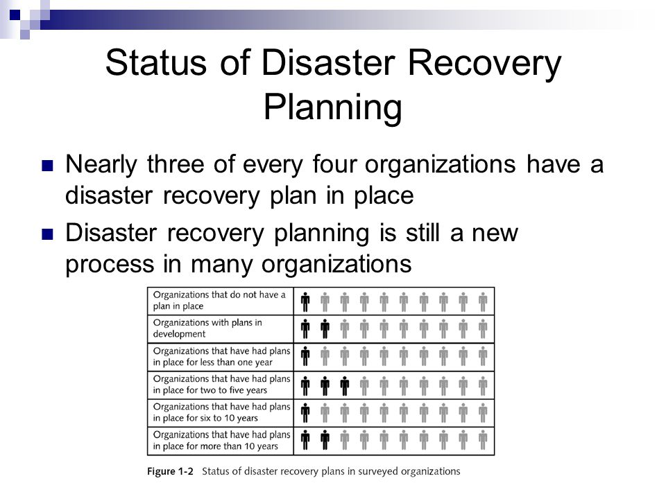 Guide to Disaster Recovery - ppt video online download - recovery plans