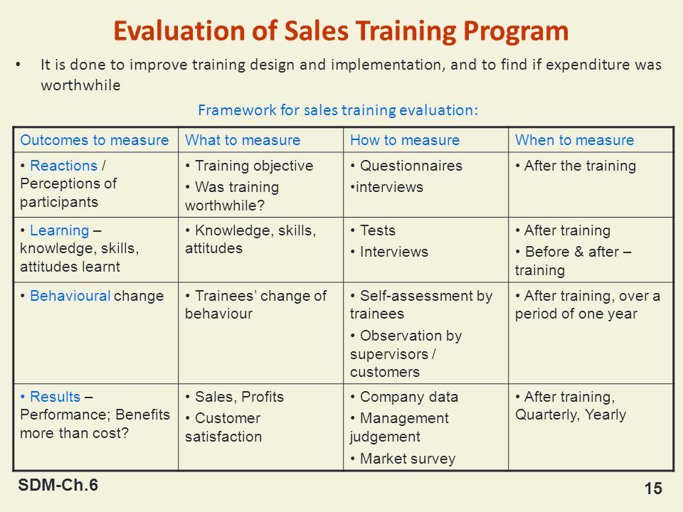 Training and Motivating the Salesforce - ppt video online download - how to develop a sales training plan