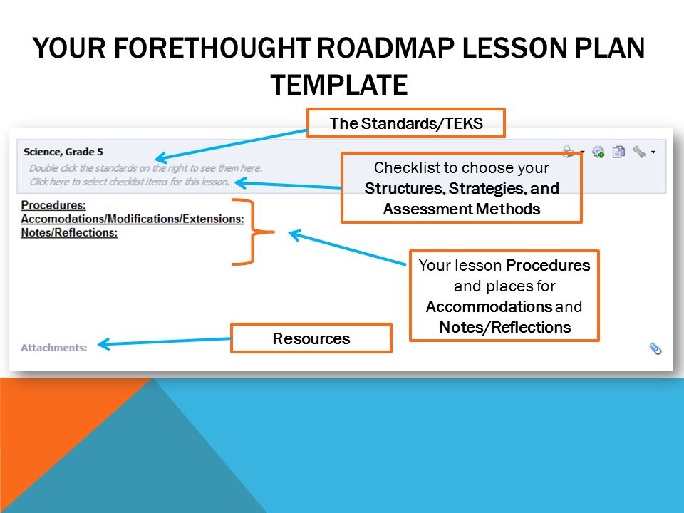eduphoria! Forethought - ppt video online download - teks lesson plan template