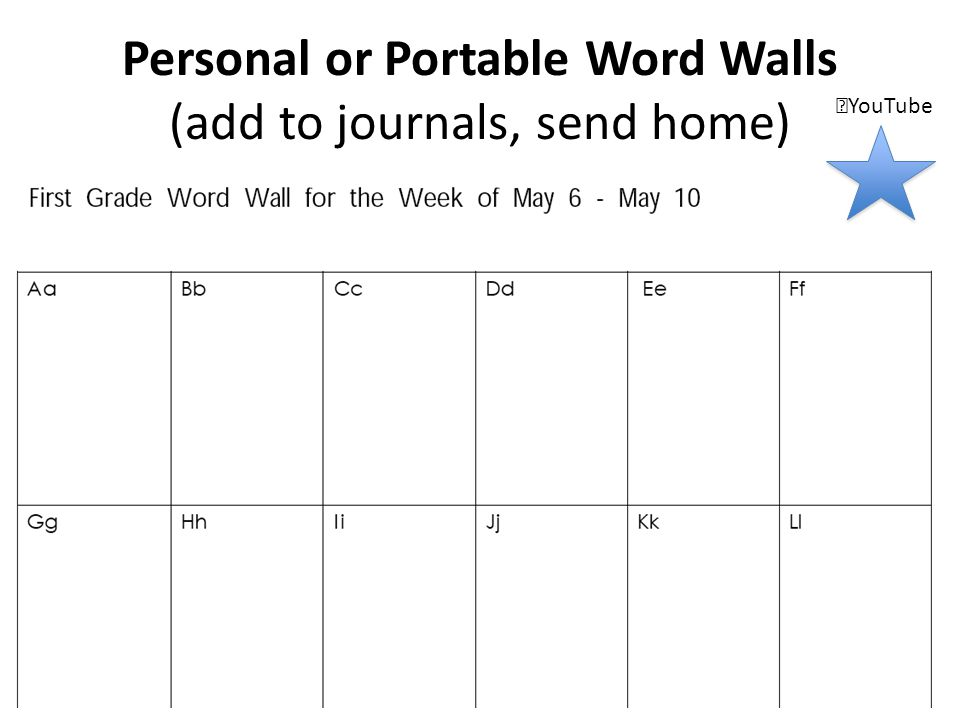 word walls can take up quite a bit of room so i want to make