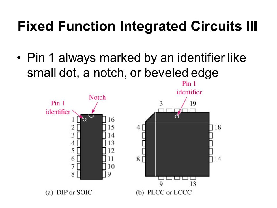 functions of integrated circuit