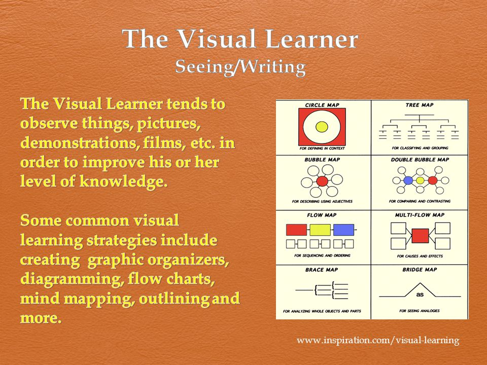 Learning Styles - ppt video online download