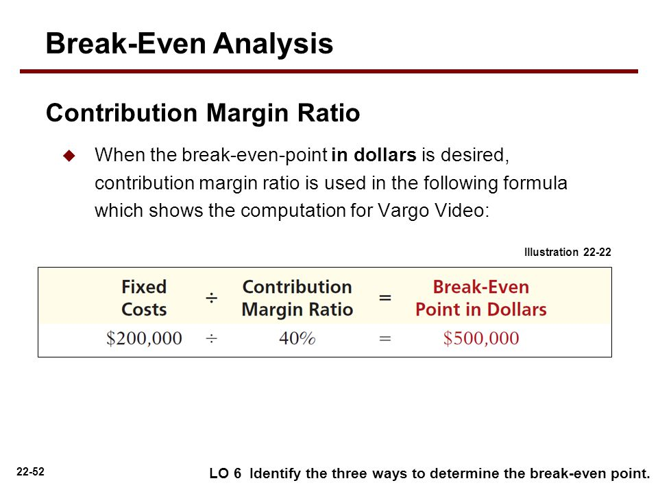 Contribution margin and breakeven analysis simulation Coursework - Breakeven Analysis