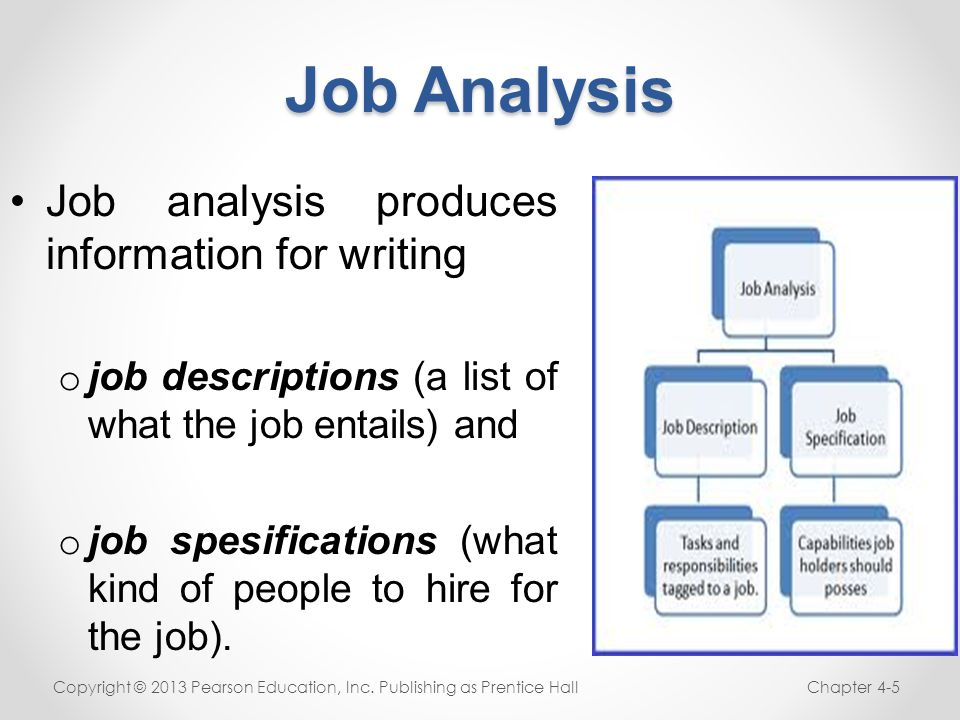 Job Analysis and the Talent Management Process - ppt download - job analysis