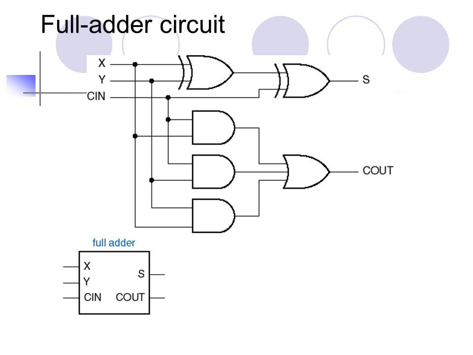 logic diagram of 4 bit full adder