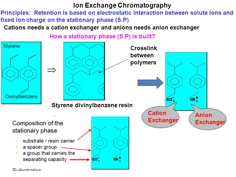 Ion Exchange Chromatography - ppt video online download - cation exchange chromatography