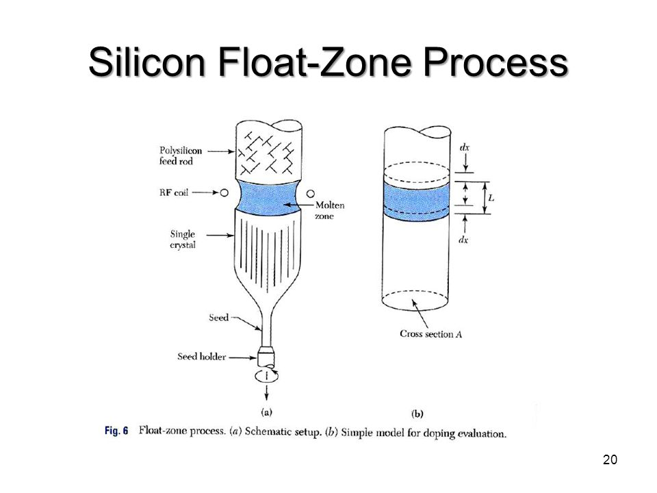 silicon substrate preparation