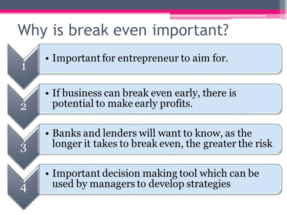 Break Even Analysis AS Business Studies - ppt video online download