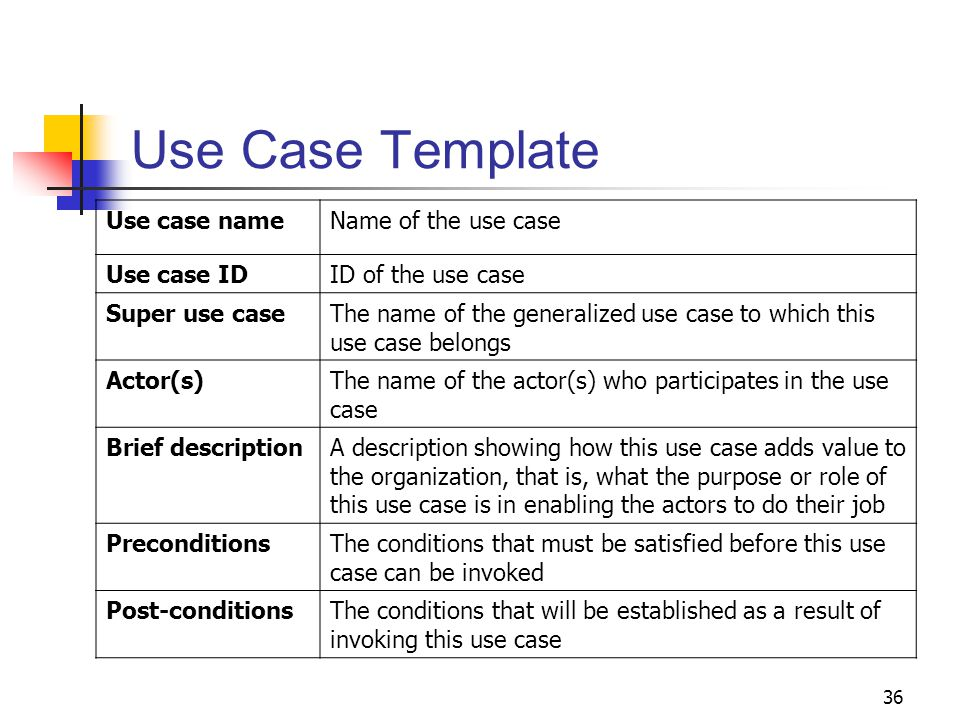 Chapter 3 Use Case Modeling  Analysis - ppt download - use case template