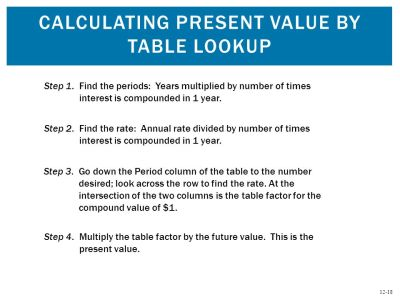 Compound Interest and Present Value - ppt video online download