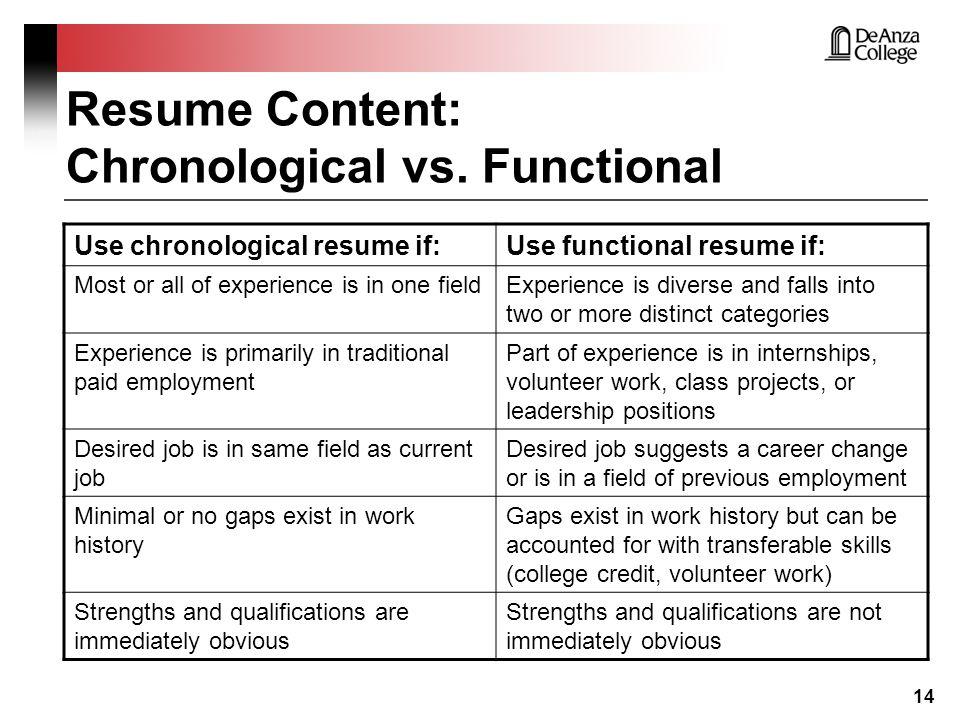 Functional Resume Vs Chronological - Unitedijawstates