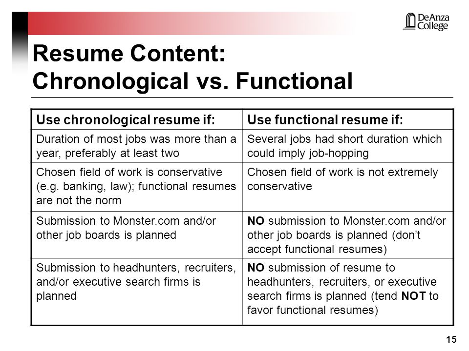 Chronological Vs Functional Resume  Functional Resume Vs Chronological