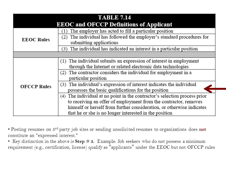 Exelent Sending Unsolicited Resume Cover Letter Model - Professional ...