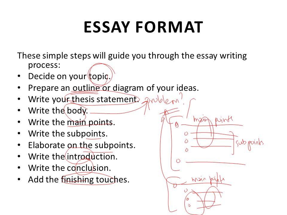 process analysis essay ideas