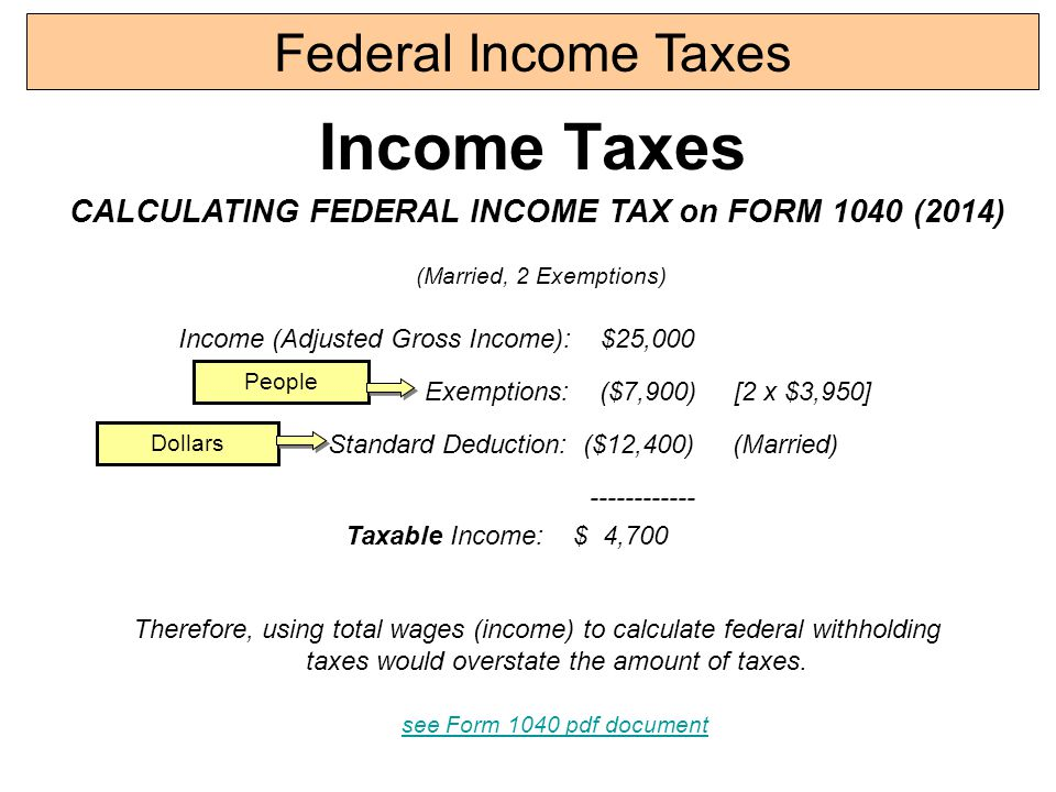 basic tax calculation - Josemulinohouse - Income Tax Calculator