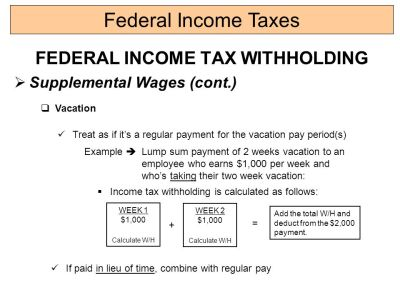 CALCULATING FEDERAL INCOME TAX on FORM 1040 (2014) - ppt video online download