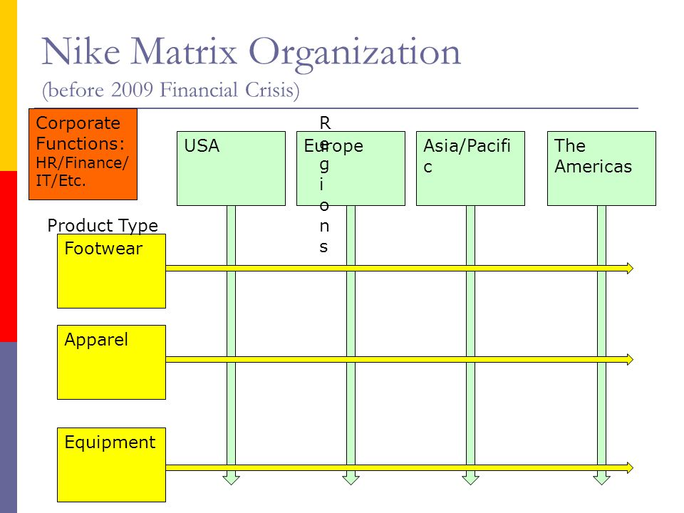 Nikes organizational structure Coursework Help yacourseworkptch