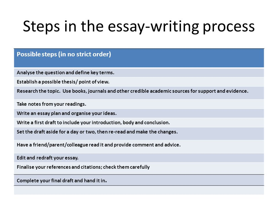 quality essays how to prepare and present high quality essays ppt