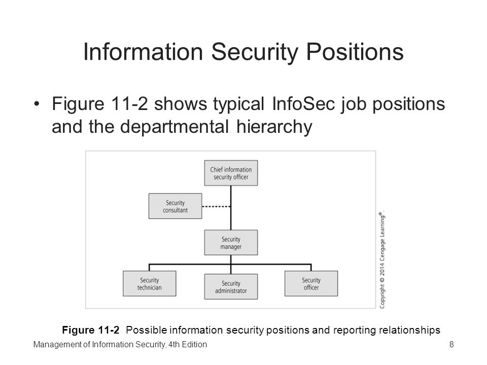 information security officer job description - Everything about news