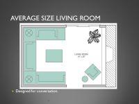 average size of living room average size of living room ...