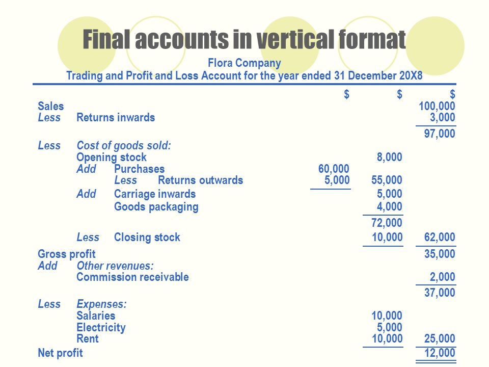 p l account format - Apmayssconstruction