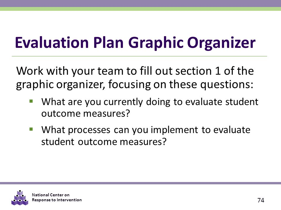 Things to Consider When Developing an RTI Evaluation Plan - ppt download
