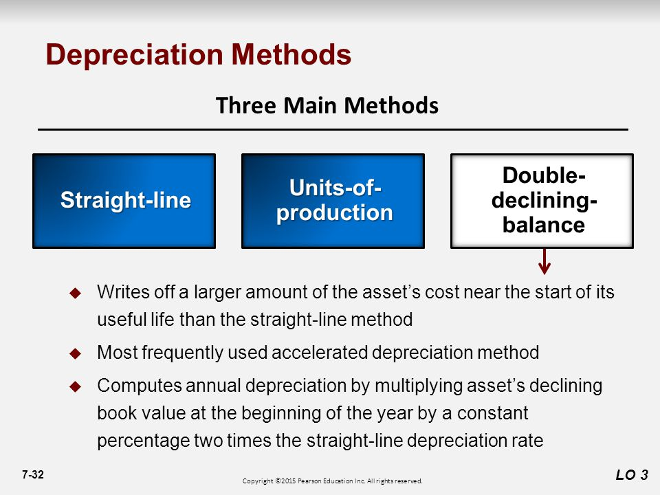 Three Methods Of Depreciation kicksneakers - three methods of depreciation