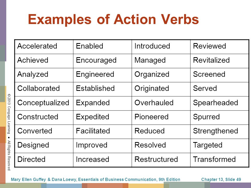 List Of Action Verbs For Business Writing