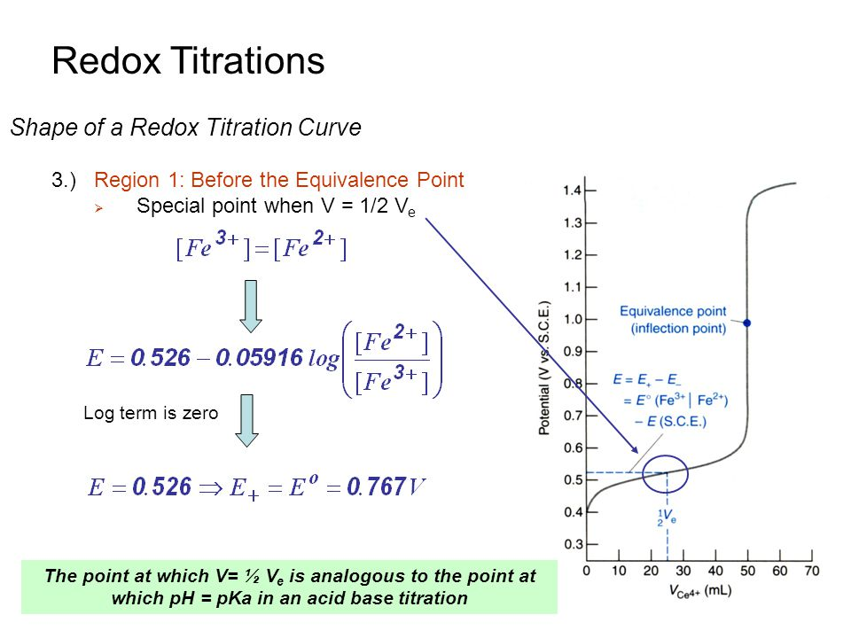 Redox Titrations Introduction 1) Redox Titration - ppt video online - titrations