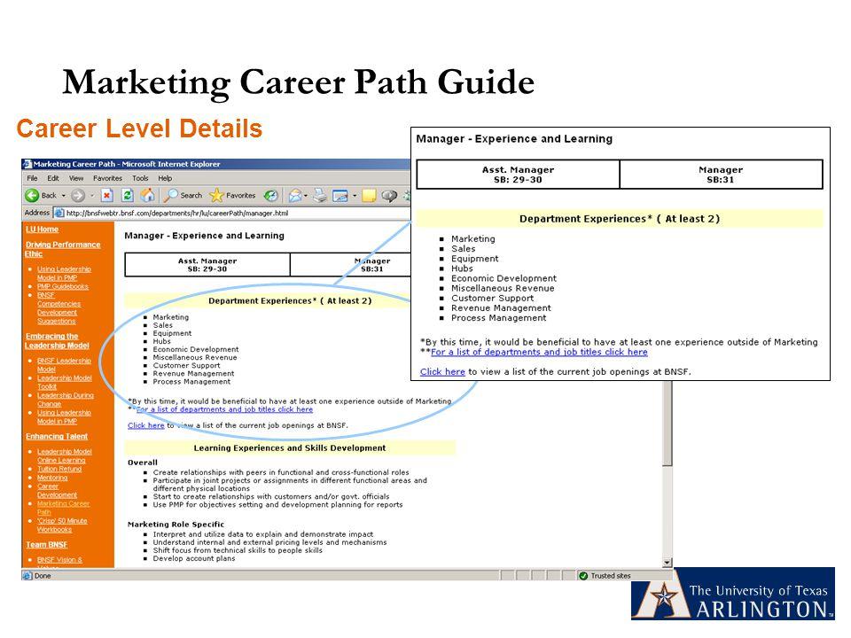 Marketing Career Path Essay
