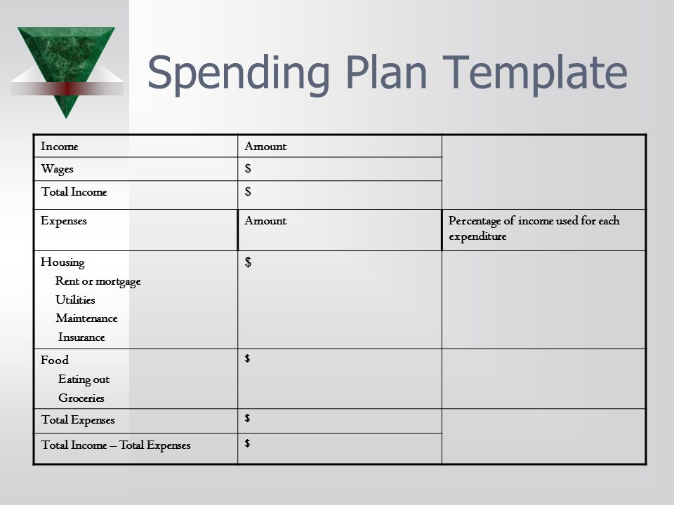 √ Personal Spending Plan Template Personal budget