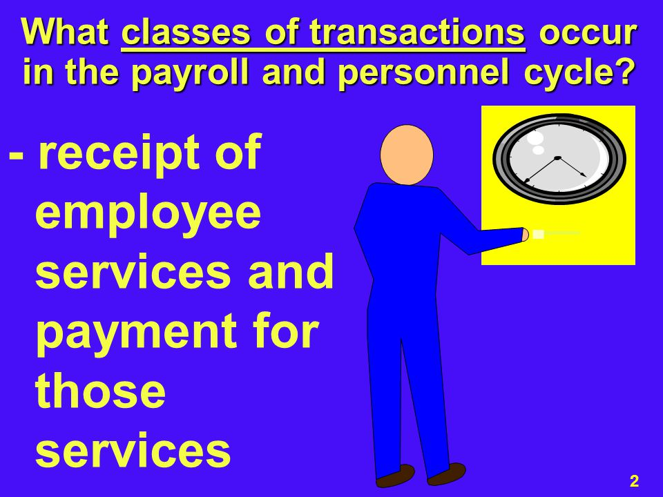 CHAPTER 16 Audit of the Payroll and Personnel Cycle - ppt video - payroll receipt