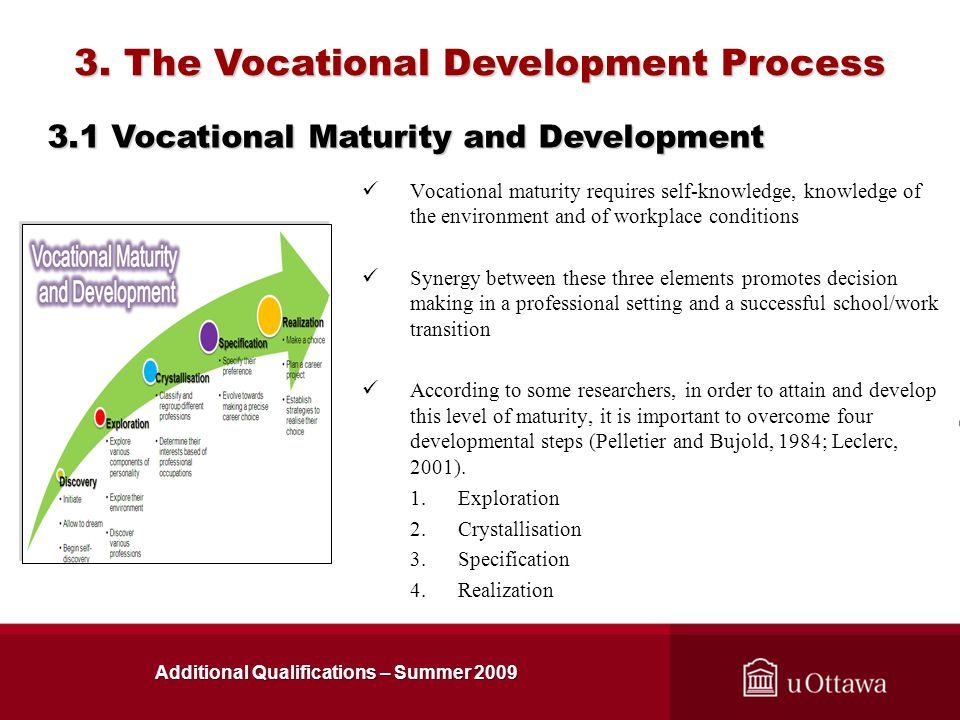 Pathways To Vocational Excellence (PaVE)chapter 11 self and - vocational development stages