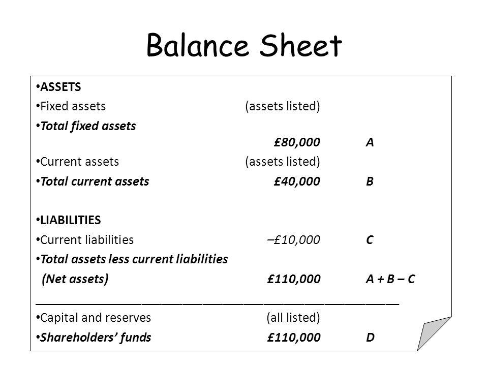 calculation of net worth from balance sheet - Maggilocustdesign