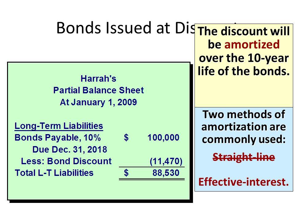 discount on bonds payable on balance sheet - Pikeproductoseb
