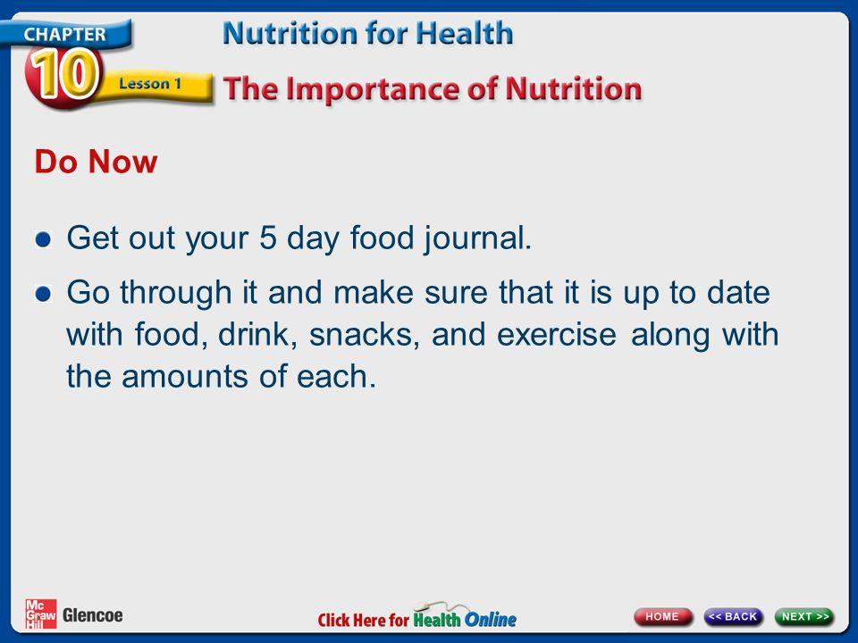 online food journal - Akbagreenw - online food log