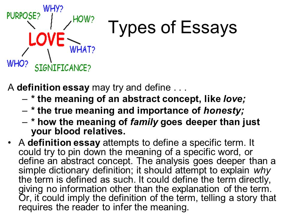 Definition Of Essay And Types How To Write Good Essays