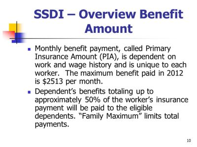 SSI and SSDI Basics Linda Landry, Esq. Svetlana Uimenkova, Esq. - ppt download