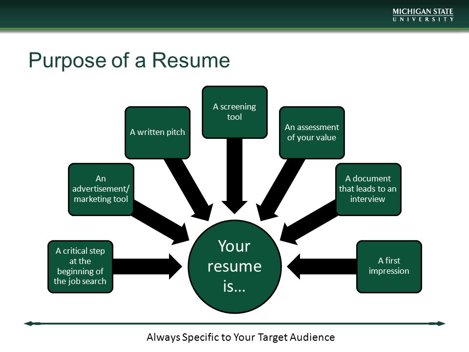 MBA Career Services Center Communication Workshop - ppt download - purpose of a resume