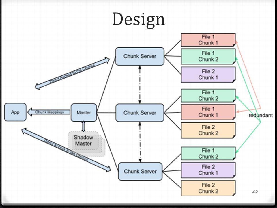 BigTable and Google File System - ppt download - google file system