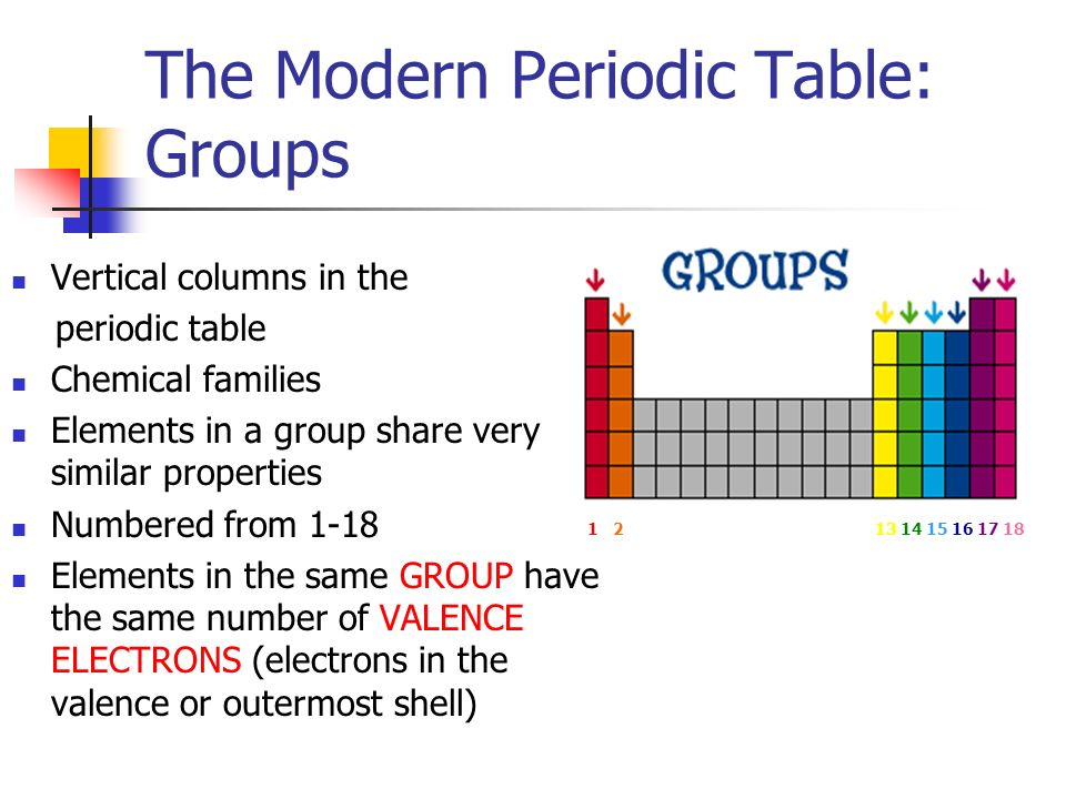 Periodic Table Of Elements With Names And Symbols Apassionforscience - new periodic table of elements group 1a