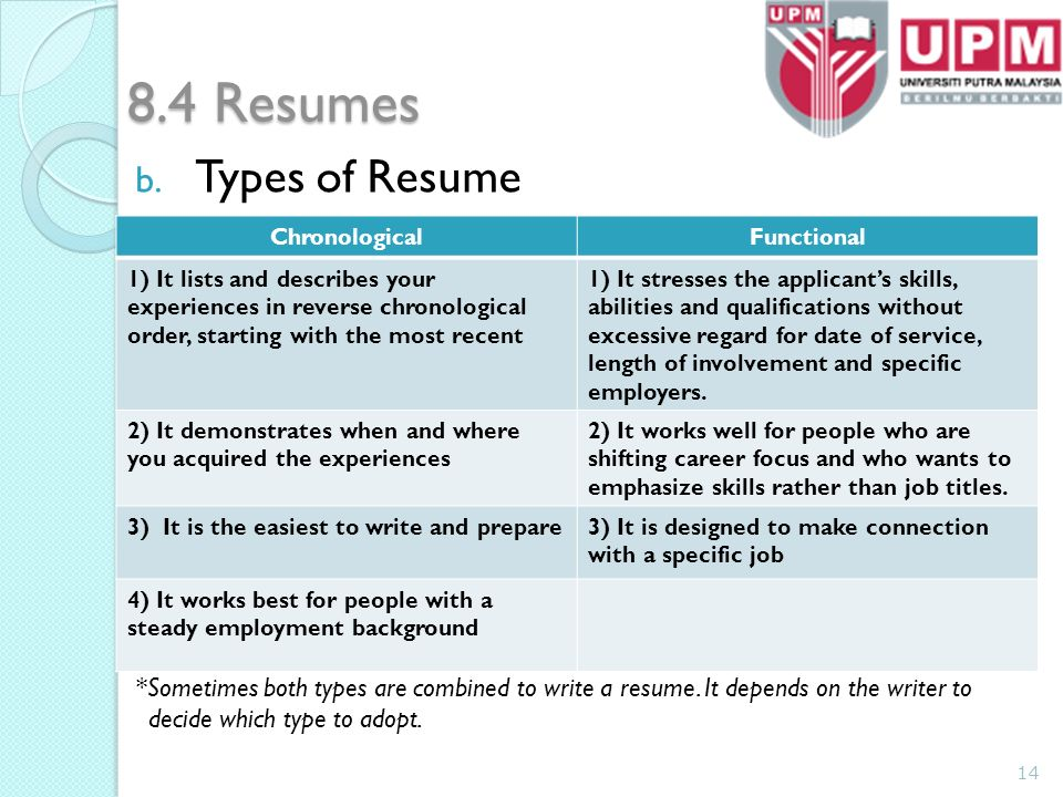 3 Different Type Of Resumes - Eliolera - 3 types of resumes
