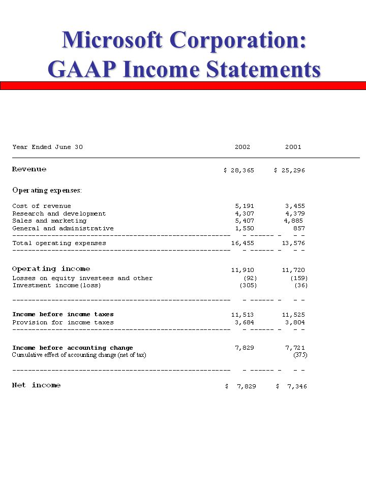 Stunning Income Statement Microsoft Images Best Resume Examples – Income Statement Microsoft