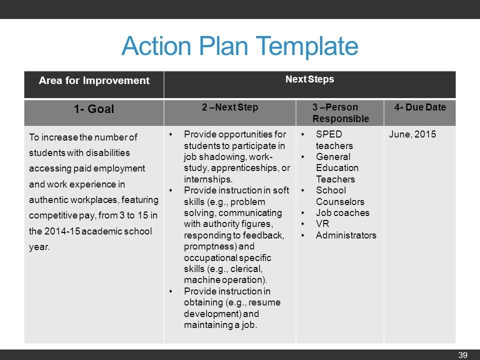 Action Plan Steps Template madebyrichard