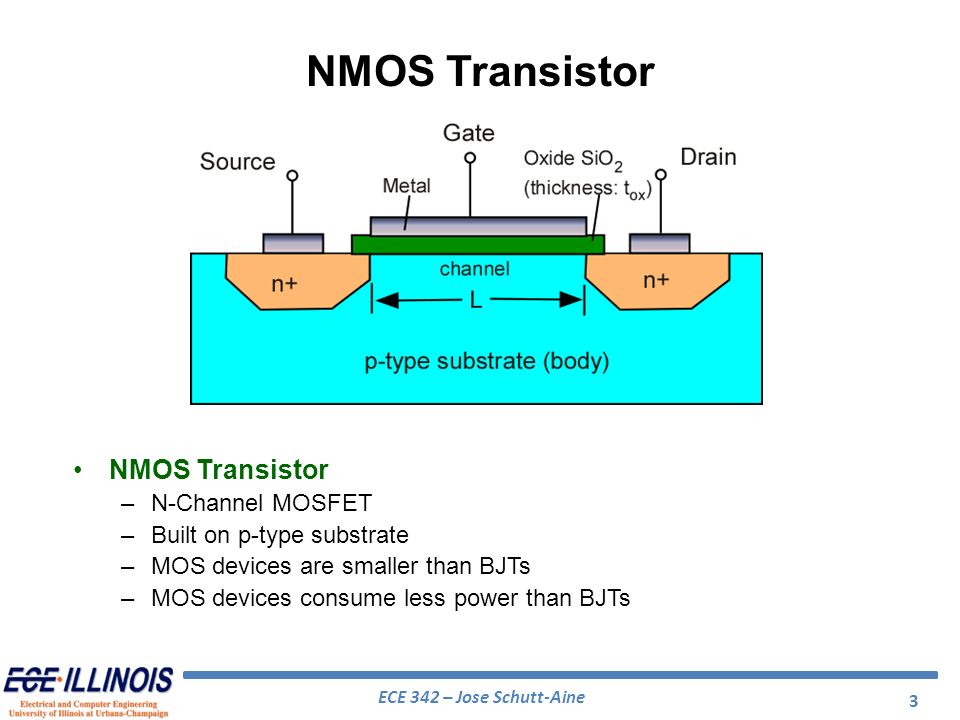 ECE 342 Electronic Circuits 2 MOS Transistors - ppt video online - mos transistor