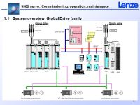 Excellent Lenze Wiring Diagrams Lenze Wiring Diagrams Switch Diagrams Wiring 101 Israstreekradiomeanderfmnl