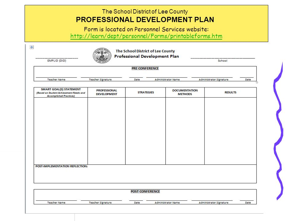 Individual Professional Development Planning for Teachers - ppt - professional development plan