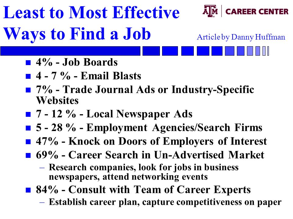 Ready, Set\u2026 Start Your Job Search! - ppt download - websites to look for jobs